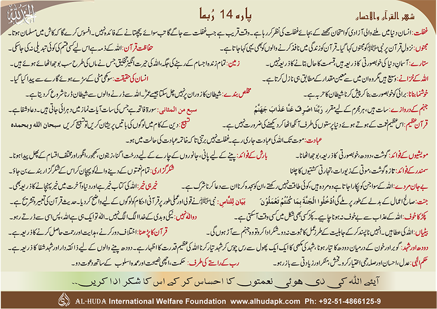 Surah Mulk Pdf With Urdu Translation